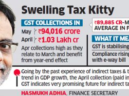 Finance secretary Hasmukh Adhia said the May GST collection was higher than the monthly average of Rs 89,885 crore in FY18