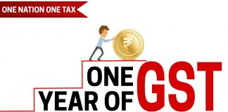 GST Turns 1: Recap Of Major Milestones In The Indirect Tax Regime So Far